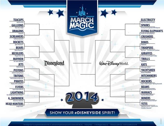 Bracket-March-Magic